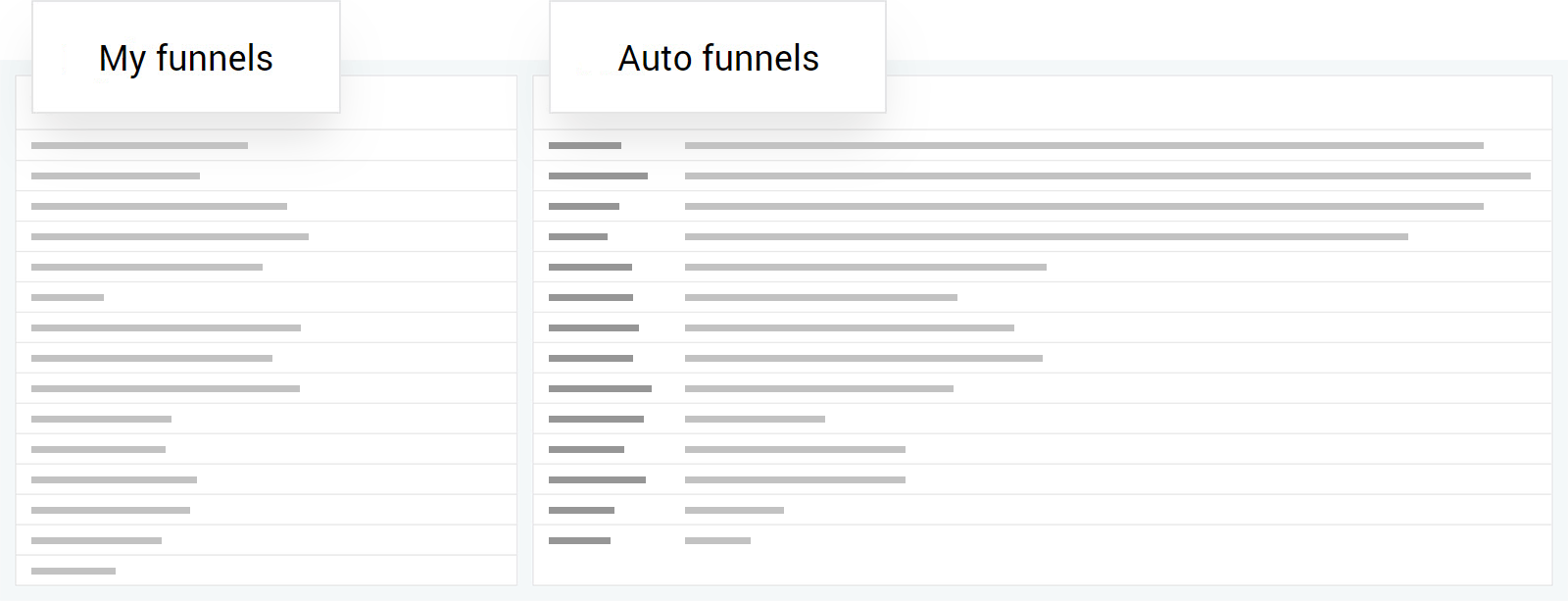 Automated funnel creation