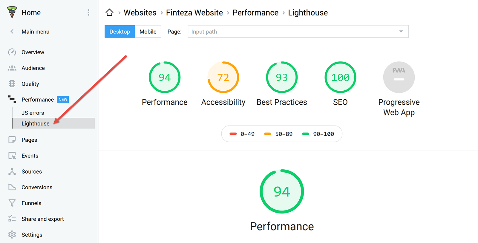 Find the new report in the Performance section