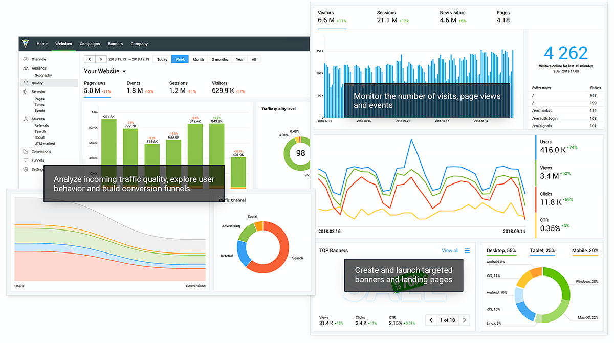 Finteza - comprehensive real-time web analytics